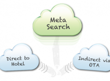 Are Hotel Metasearch Engines on the Decline?