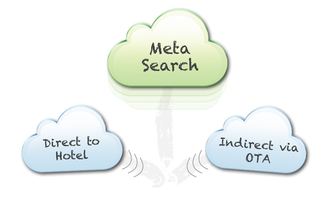 metasearch_rise